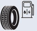 Гуми етикети - икономия на гориво